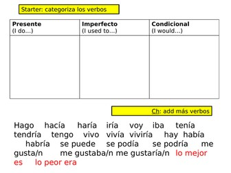 new GCSE Spanish - Grammar intervention - key verbs multi tense and forming questions help