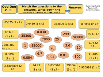 Odd One Out Significant Figures with decimals