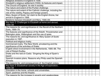 GCSE History Early Elizabethan England L13 Poverty and Vagabondage