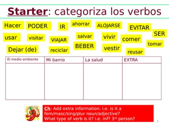 Spanish new GCSE Writing skills (structure) activity booklet - foundation
