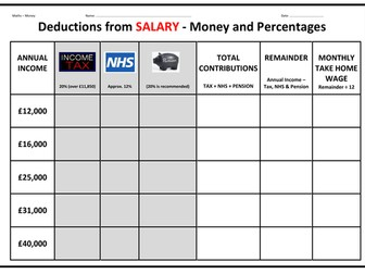 Money & Percentages -  Income Tax, Bills & Take Home PAY