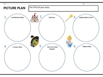 Year 2 Traditional Tales Picture Plan