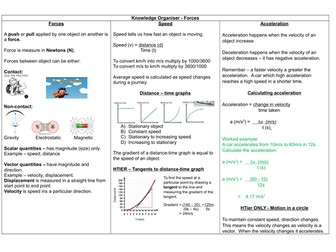 AQA 9-1 GCSE Physics PAPER TWO Knowledge organiser - FORCES