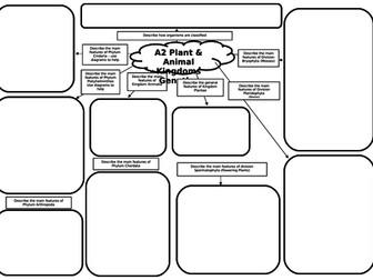 A2 Biology Revision Mats Bundle by thompsontim10