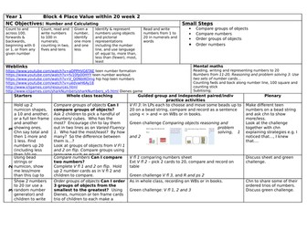 Y1 planning and resources for White Rose Maths Block 4 Place Value within 20 Week 2