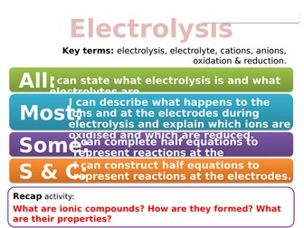 CC10a Electrolysis (Edexcel Combined Science)