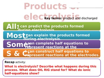 CC10b Products of electrolysis (Edexcel Combined Science)