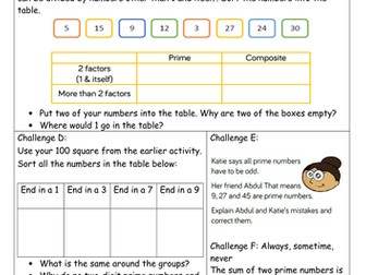 Year 5 Block 4 White Rose Mastery Multiplication and Division Lesson 4 Prime Numbers
