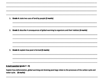 GCSE Ecology new spec for higher tier: global warming, land use and deforestation