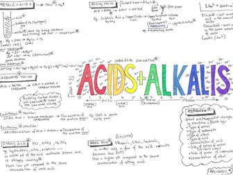 AQA GCSE - Acids & Alkalis - Chemistry - Revision Poster - Placemat