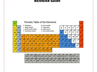Periodic Table and Elements - Chemistry for Kids: Research Guide