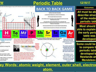 c1 atomic structure the periodic table aqa new spec whole