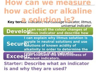 7Fb Indicators (Exploring Science)