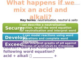 7Fd Neutralisation (Exploring Science)