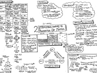 AQA GCSE - Structures & Bonding and Properties - Chemistry - Revision Poster - Placemat