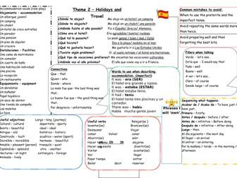 Spanish AQA Holidays and Travel, Learning Mat