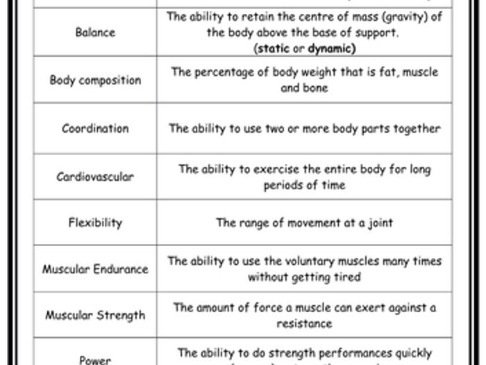 Week 3 Physical Fitness Worksheet - muscle or group of muscles ...