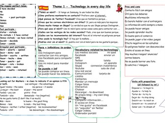 Spanish AQA Learning Mat - Theme 1 - Technology in everyday life
