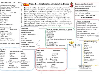 Spanish AQA Theme 1 - Learning mat for Relationships with Family and Friends
