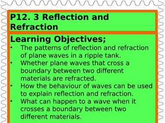 Reflection and Refraction (new AQA spec)