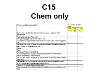 New 9-1 Chem AQA- C15 Using our resources ( part 1 ) 4 + lessons and full resources