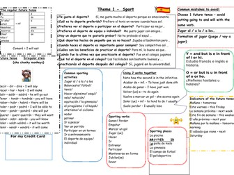 Spanish AQA GCSE Learning Mat - SPORT - Theme 1