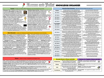 Romeo and Juliet Knowledge Organiser/ Revision Mat!