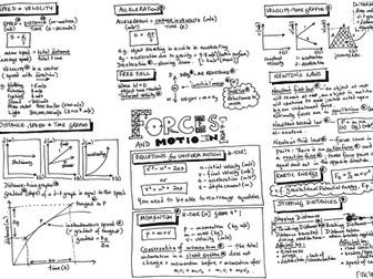 AQA GCSE Physics - Forces & Motion 7.1 - Revision Poster - Placemat
