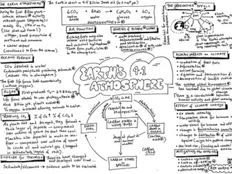AQA GCSE - Earth's Atmosphere - Chemistry 4.1 - Revision - Placemat