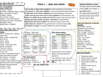 Spanish GCSE AQA - Spain and customs - Learning Mat - Theme 1