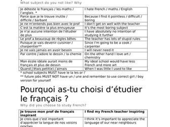 AQA GCSE French General Conversation Theme 3 preparation booklet