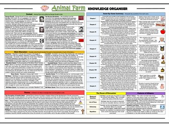 Animal Farm Knowledge Organiser/ Revision Mat!