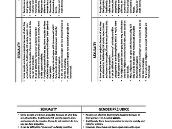 LESSON 3 AQA RELIGIOUS EDUCATION GENDER AND SEXUALITY