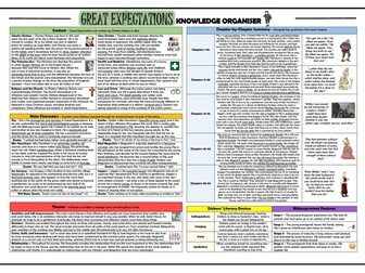 Great Expectations Knowledge Organiser/ Revision Mat!