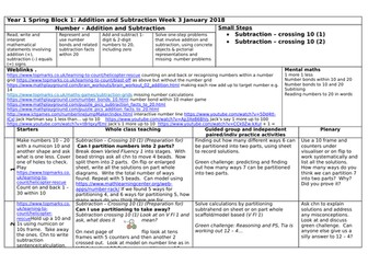 Y1 planning and resources for White Rose Maths Spring Block 1 week 3 Addition and Subtraction