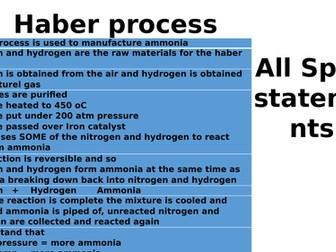 NEW 9-1 Chem AQA Topic C15 part 2 Haber process and Fertilizer