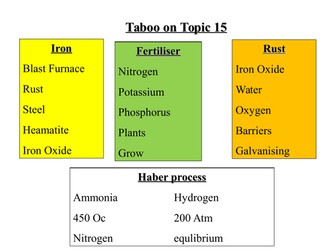 NEW 9-1 GCSE Chem Aqa C15 Using our resources
