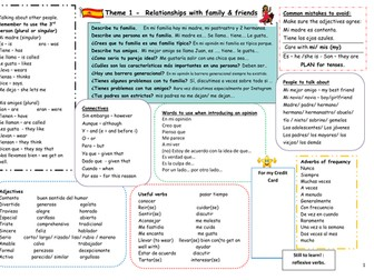 GCSE Spanish AQA - Theme 1- Summary of each topic in booklet form.