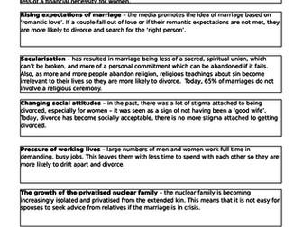 AQA AS Sociology- Familes & Households: Divorce