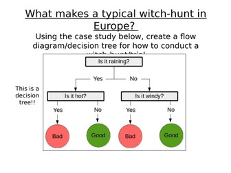 Edexcel: 33: Witch hunts: Depth 3: Bamberg: Overview / Introduction