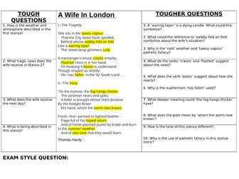 A Wife in London. Differentiated lesson with PowerPoint and annotations for EDUQAS poetry