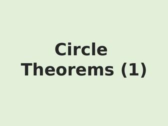 All Circle Theorems
