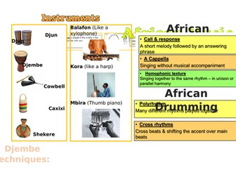 Knowledge Organiser - African Drumming