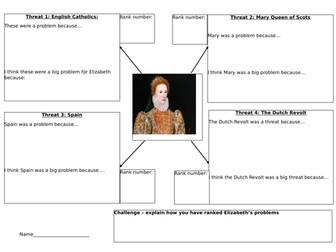 Edexcel: Elizabeth - Plots