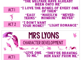 Blood Brothers: Character Key Quotes Posters