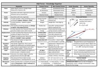 Physics GCSE Forces 9-1 knowledge organiser