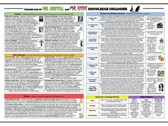 Dr Jekyll and Mr Hyde Knowledge Organiser/ Revision Mat!