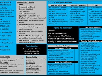 BTEC Sport - Level 3 - Unit 2 (E) - Example of Exam Notes - Planning for the Exam / Revision