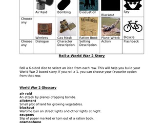 World War 2 Story Idea Generator