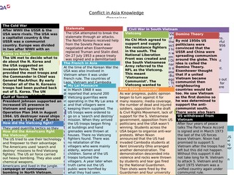 AQA GCSE HIstory Knowledge Organiser Conflict in Asia